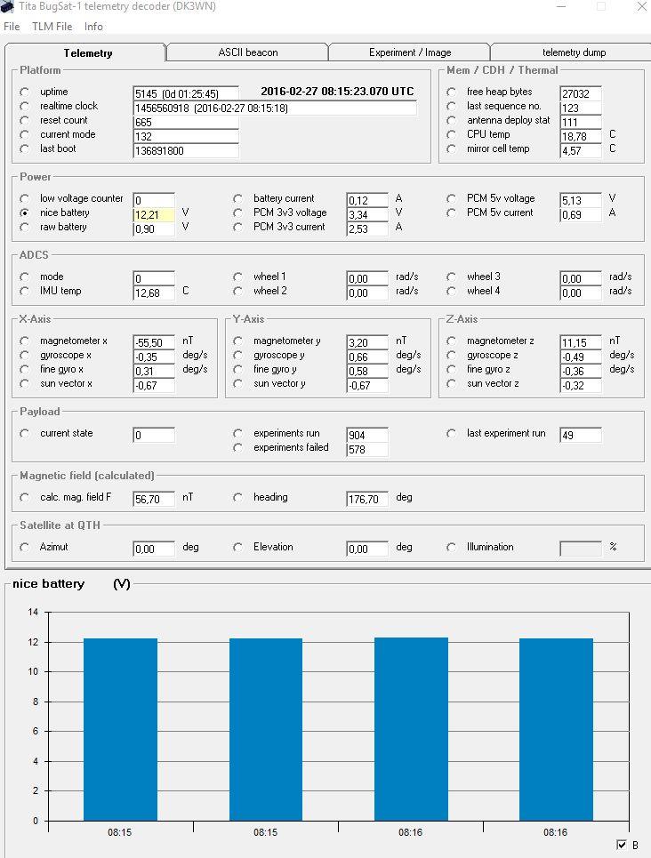Bugsat-1_telemetry_20160227