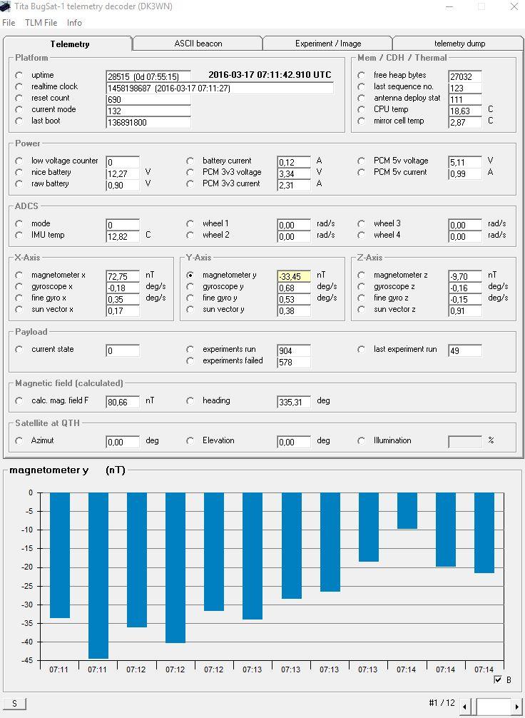 Bugsat-1_telemetry_20160317