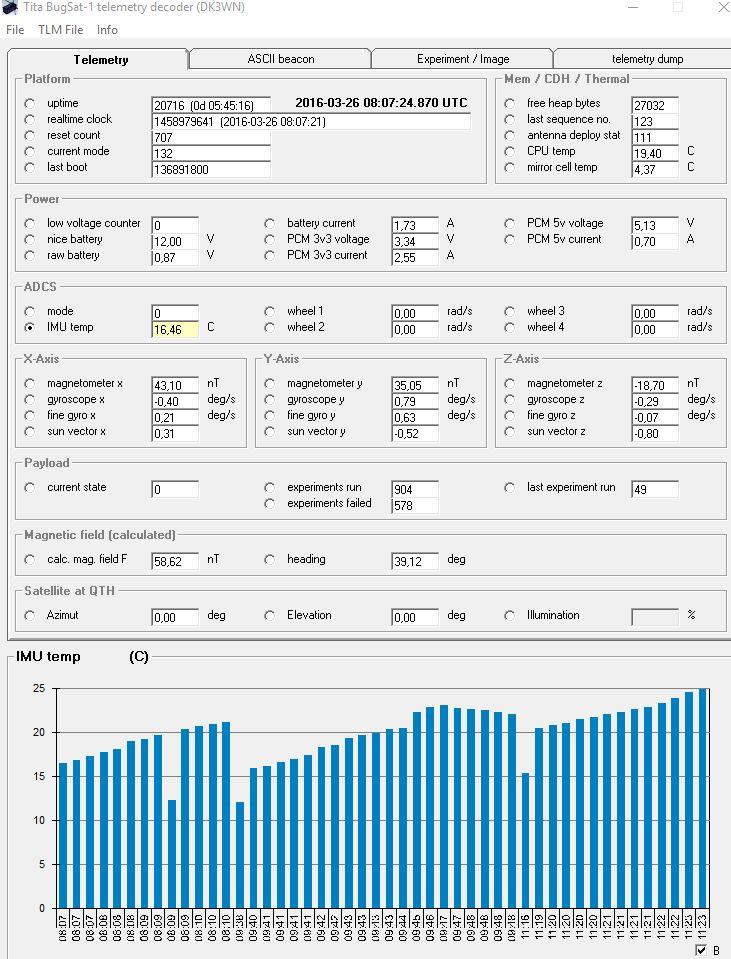 Bugsat-1_telemetry_20160326