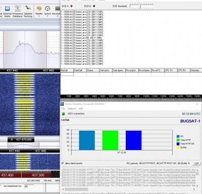 Online Forwarder tillsammans med SDR-Console, Soundmodem.