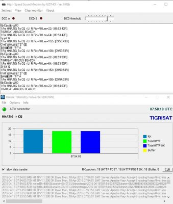 Tigrisat_telemetry_20160418