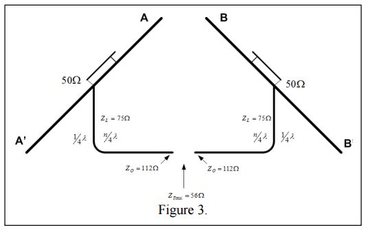 WRAPS pic 3 teori. By Mark Spencer, WA8SME